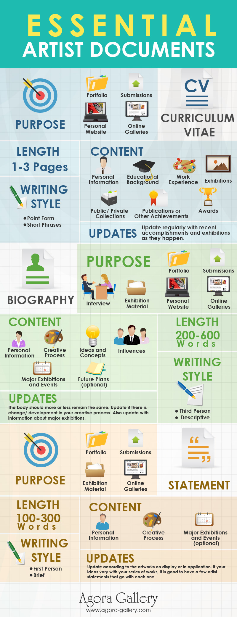 English Learning Essay  Compare Contrast Essay Examples High School also Thesis Examples For Essays Writing An Artist Biography  Agora Gallery  Advice Blog From Thesis To Essay Writing